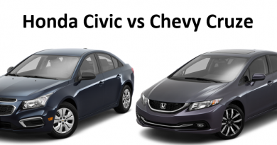 Vehicle Comparison: Honda Civic vs Chevrolet Cruze