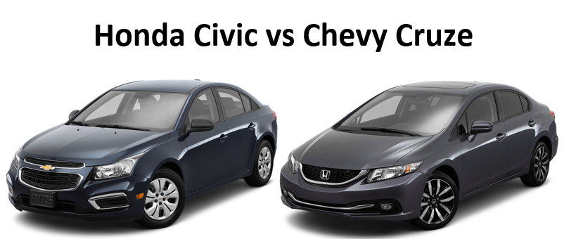 2016 honda civic and chevrolet cruze comparison car from