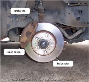 Non-lubricated Brake Caliper