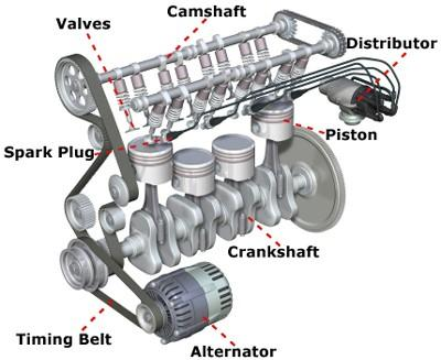 Causes Of Car Engine Vibration