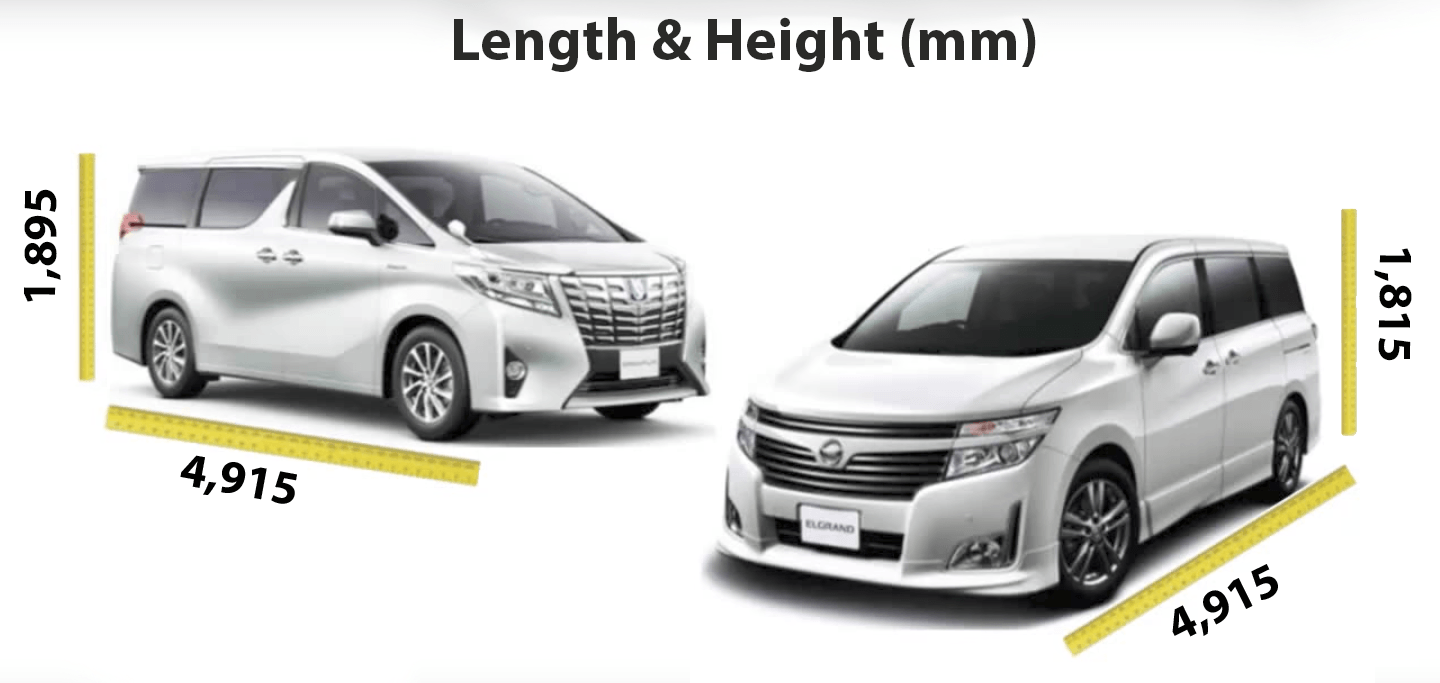 Nissan Elgrand Vs Toyota Alphard Which S Better