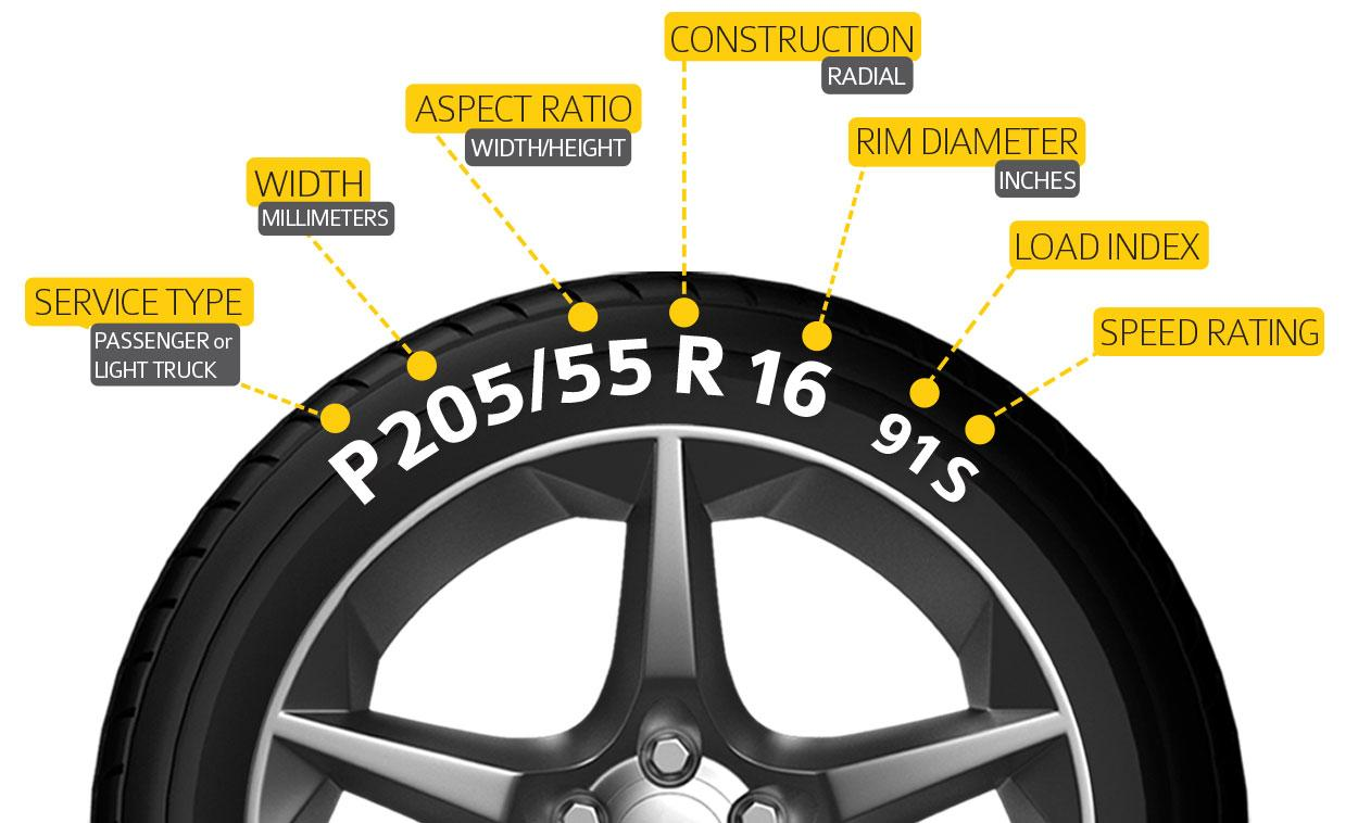 Tire Size Comparison >> Tire Size Comparison Upcoming New Car Release 2020