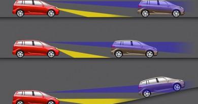 aiming headlights proper alignment