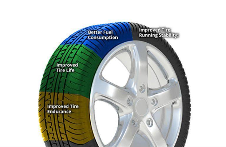nitrogen filled tires pros
