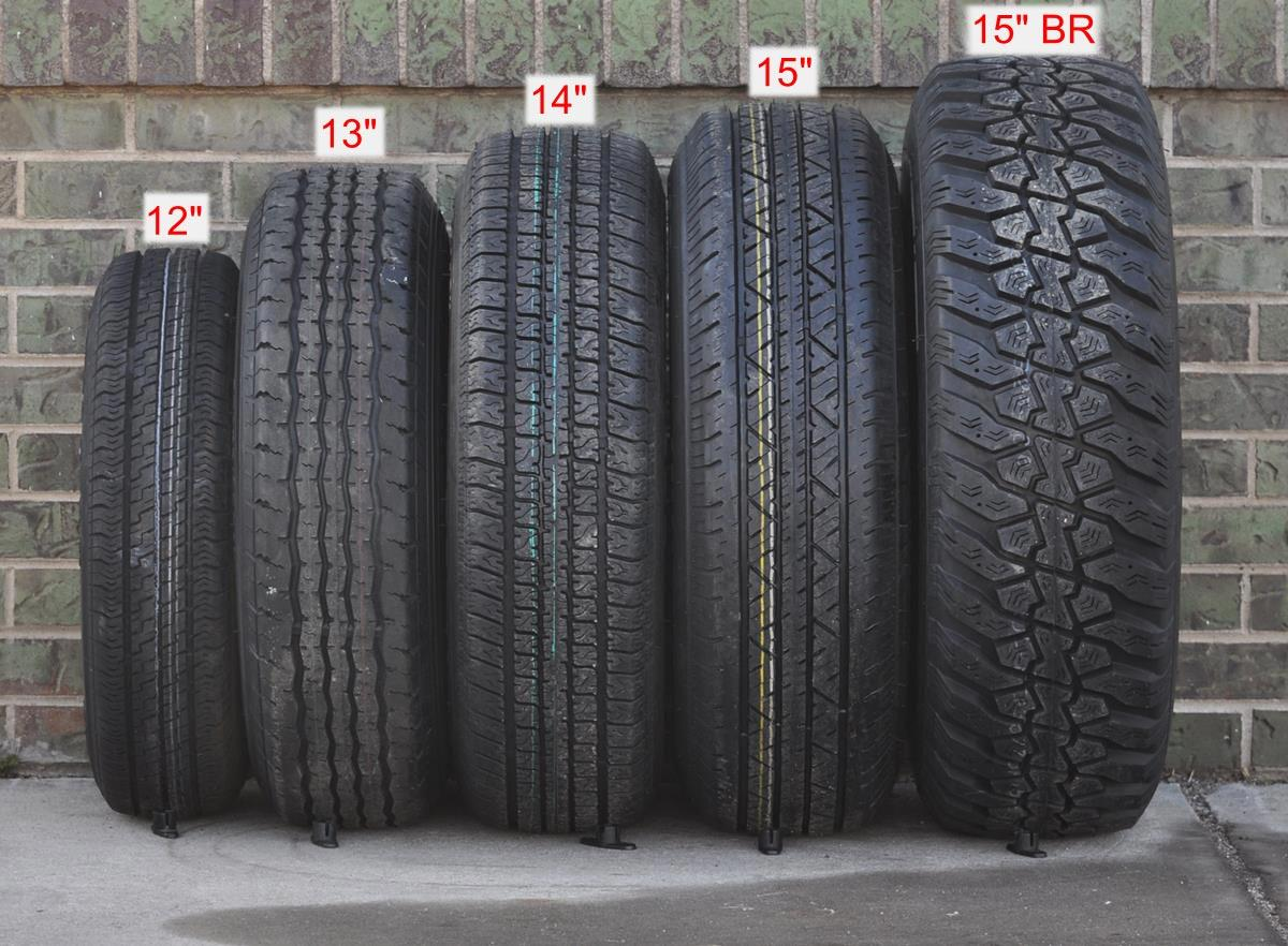 Tire Size Conversion Chart: Understating Correct Tire Sizes - CAR ...