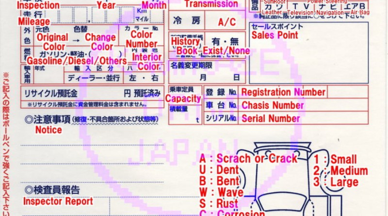 used car auction grade sheet