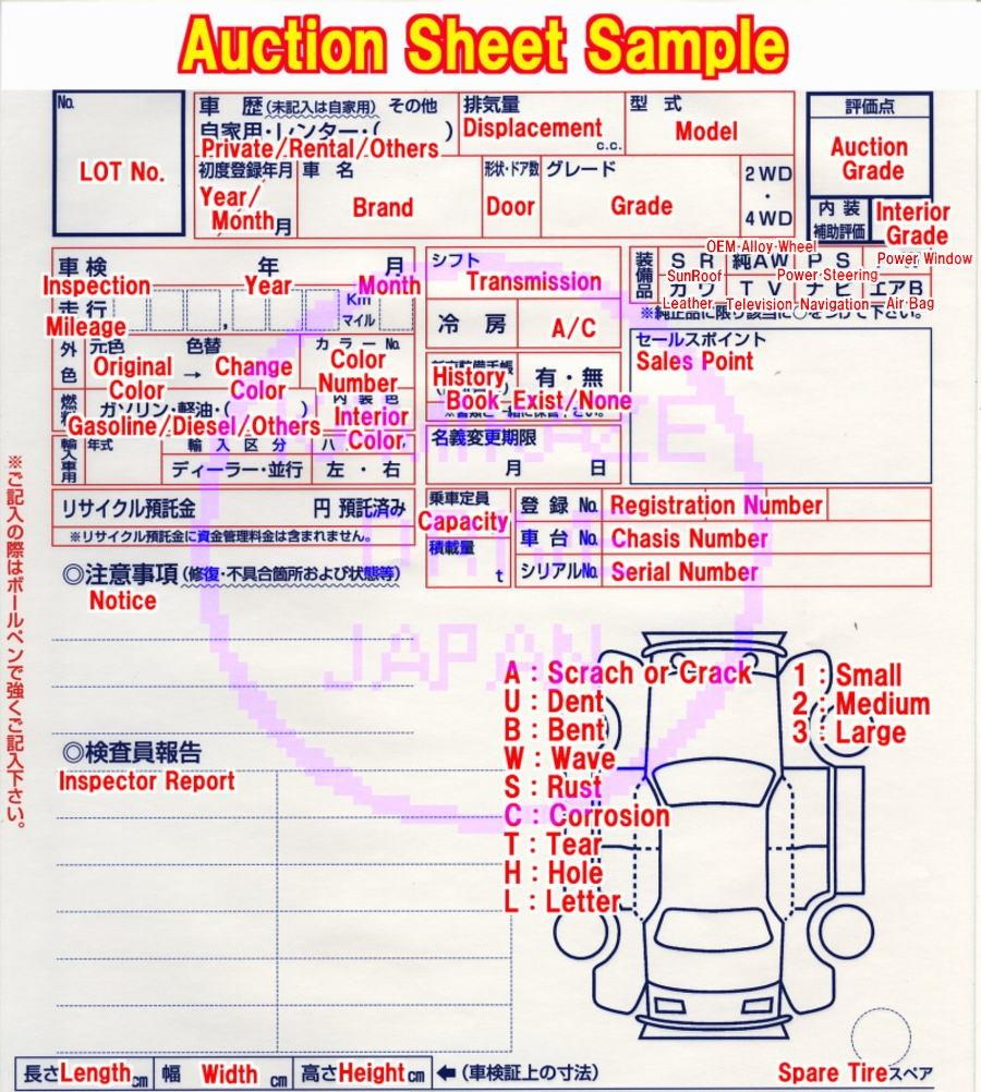 Used Car Auction Grade Basic Information Car From Japan