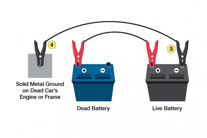 sequence to hook up jumper cables How to connect your battery in connecting your batteries in series or parallel just use a jumper cable between the negative of the first battery and.