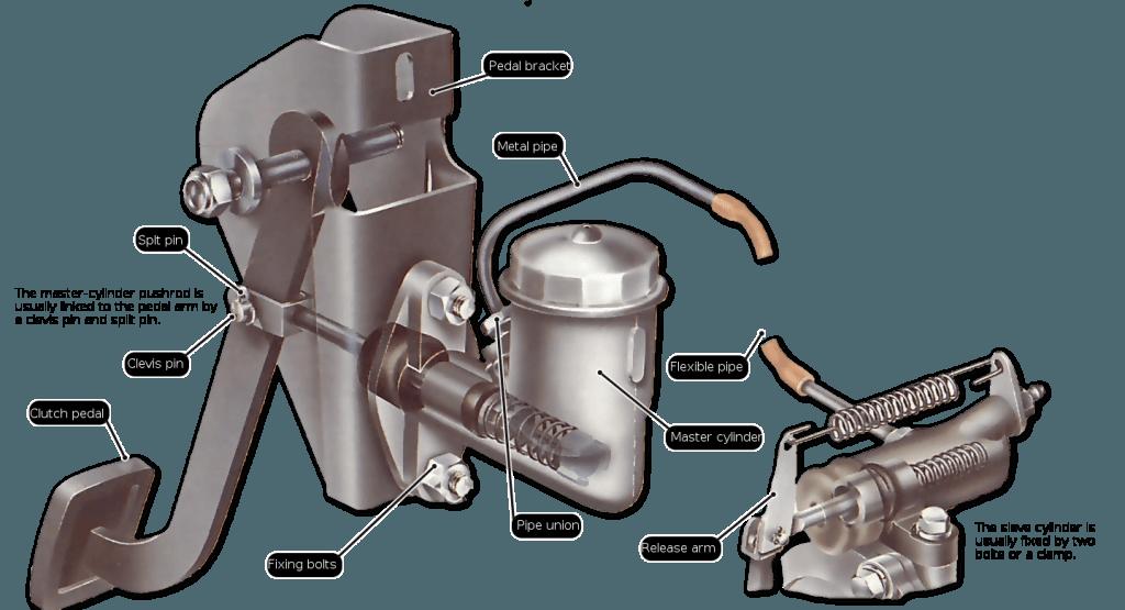 master brake cylinder repair