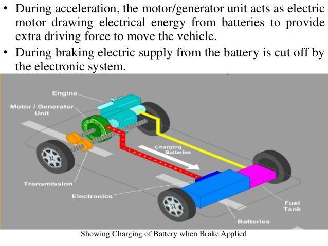 How Does Regenerative Braking Work?