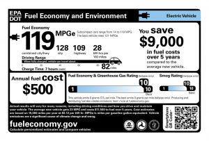 fuel economy label EPA