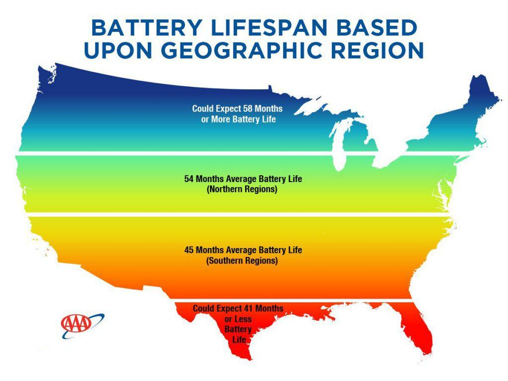 Average Car Battery Life >> What No One Tells You About Car Battery Life