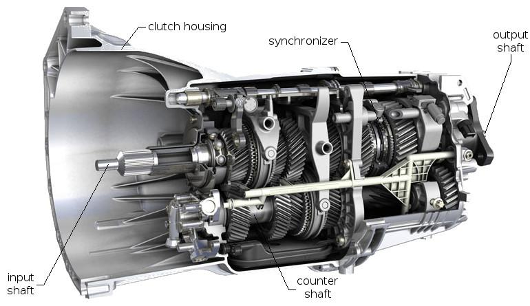 how does a manual transmission work explained in an easy way rh carfromjapan com manual transmission gearbox how it works manual transmission engine stall