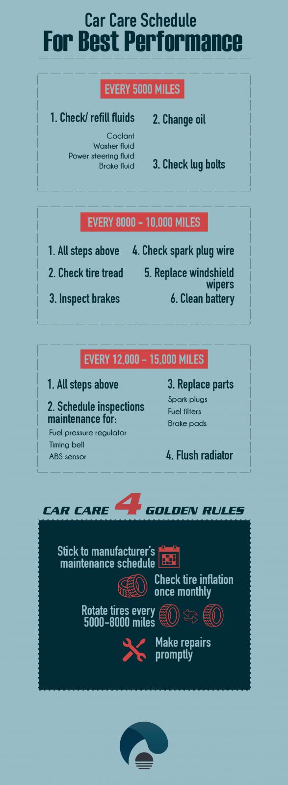 Car care schedule