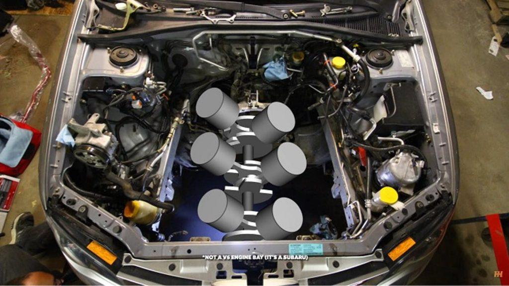 Types Of Car Engines- Everything You Wanted To Know - CAR FROM JAPAN