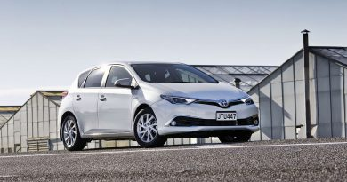 Find Pros and Cons of Hybrid Cars