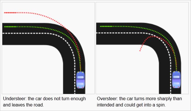 difference between understeer and oversteer