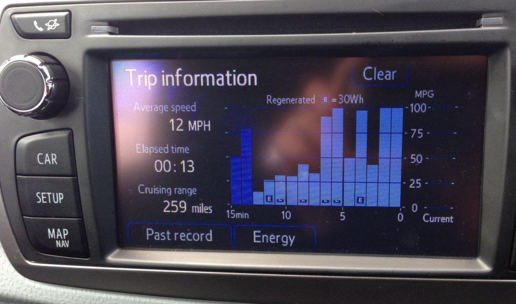 tips for maximising hybrid's fuel economy