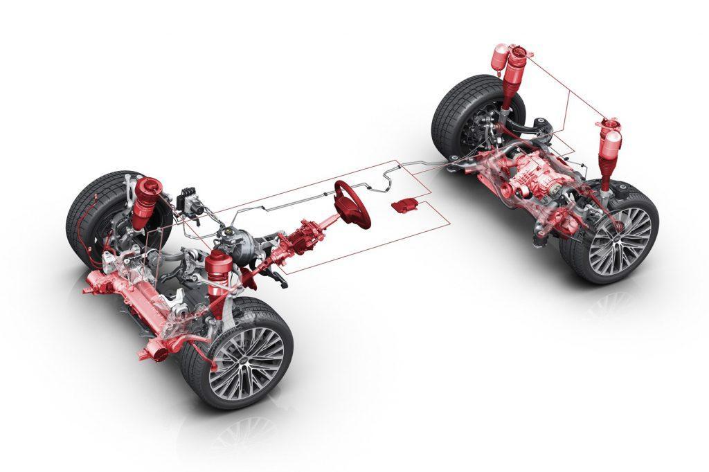 Factors that improves car handling