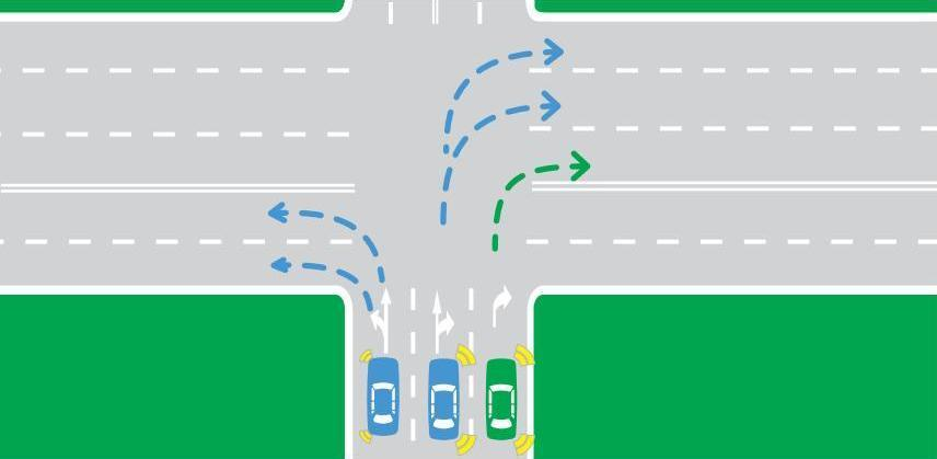 Turning Right Driving Lesson: Do It the Right Way