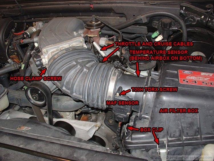 Broken mass air flow sensor cause car backfire
