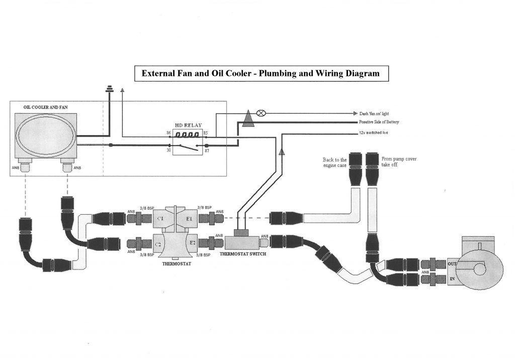 [SODI_2457]   DIAGRAM] Derale Oil Cooler Wiring Diagram FULL Version HD Quality Wiring  Diagram - SNADIAGRAM.NETZPRINZIP.DE | Derale Oil Cooler Wiring Diagram |  | netzprinzip.de
