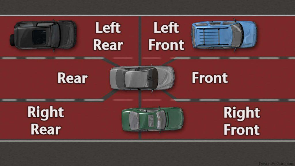 Top methods to protect yourself against Blind Spots while driving