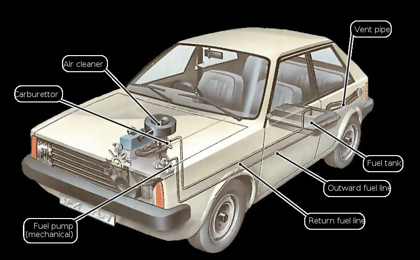Car Dies While Driving Fuel Pump