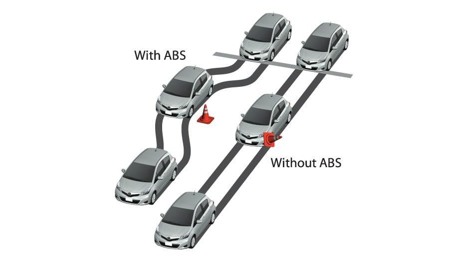 car terms Anti-locking braking system