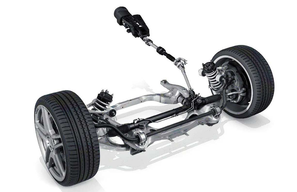 basic car parts steering system