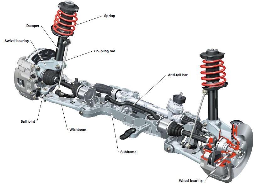 basic car parts suspension
