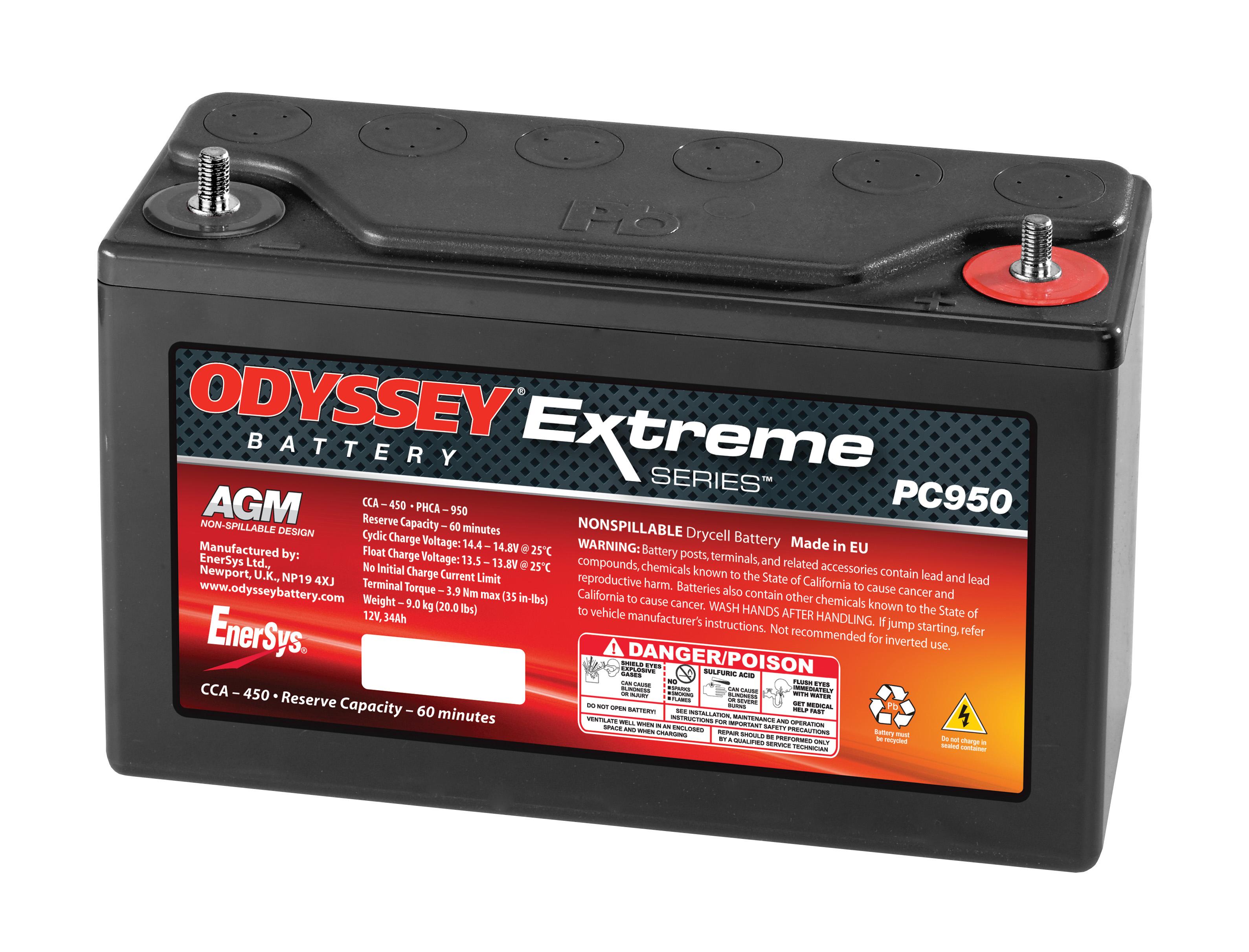 car battery CCA