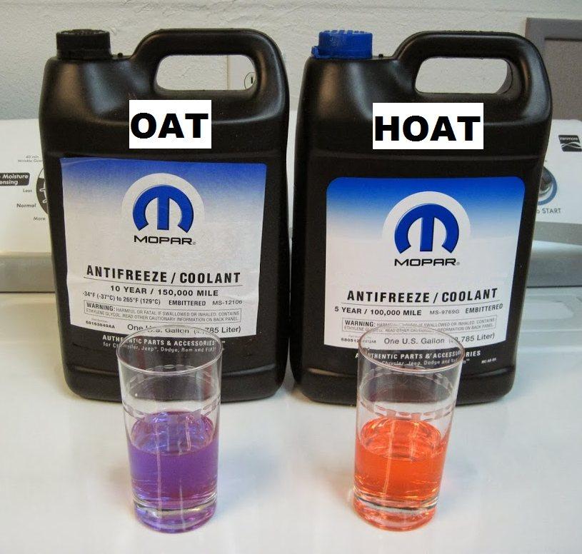 hoat vs oat