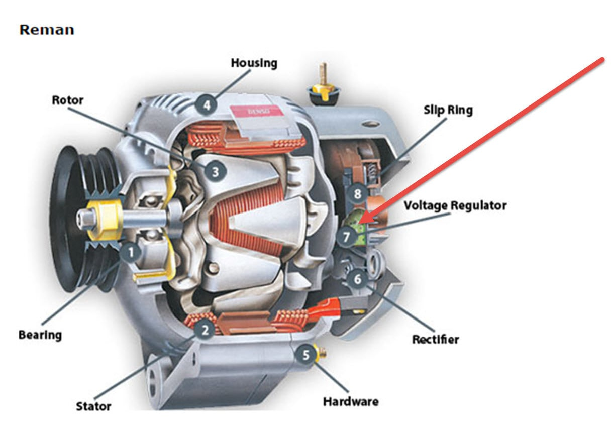 how to test alternator with screwdriver