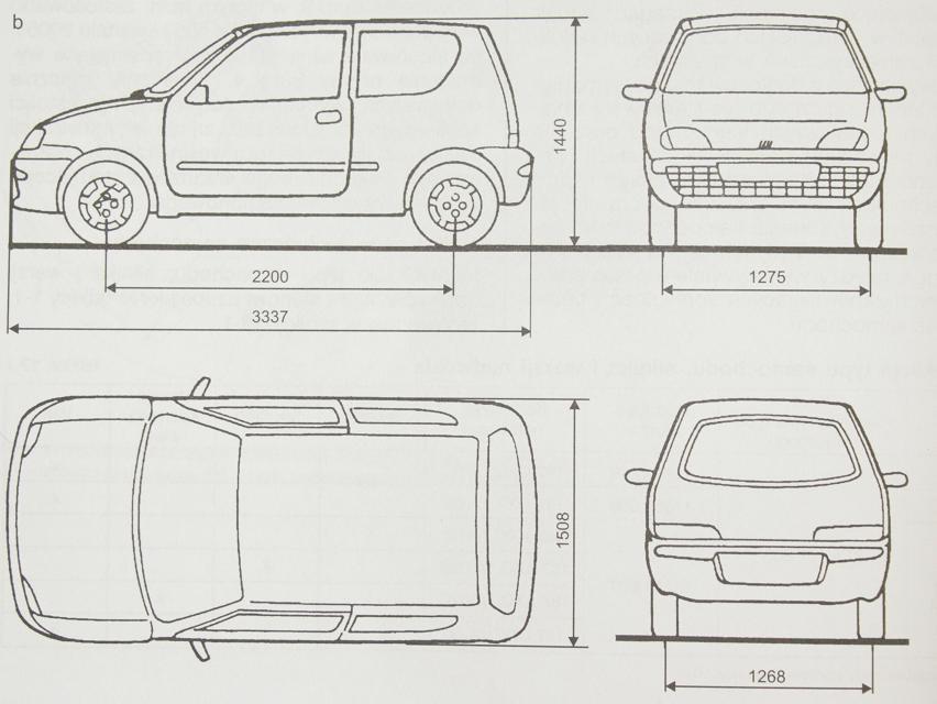 automobile dimensions