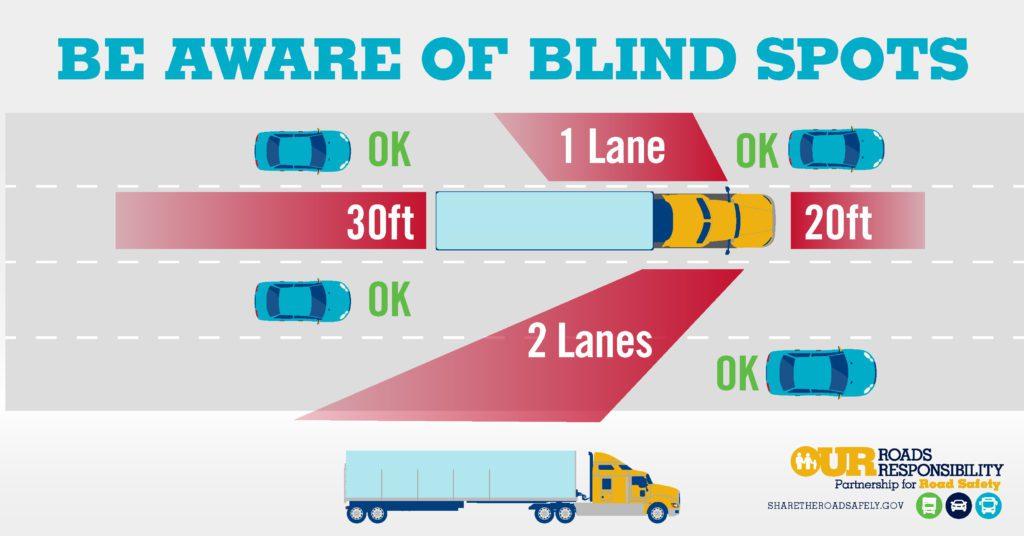 large trucks' blind spots