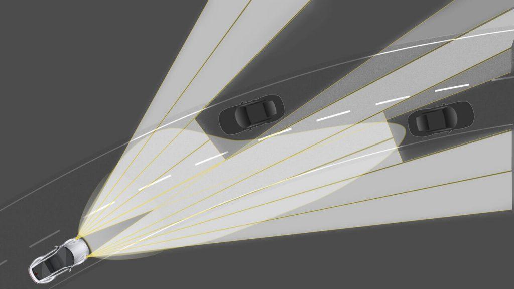 Adaptive Driving Beam